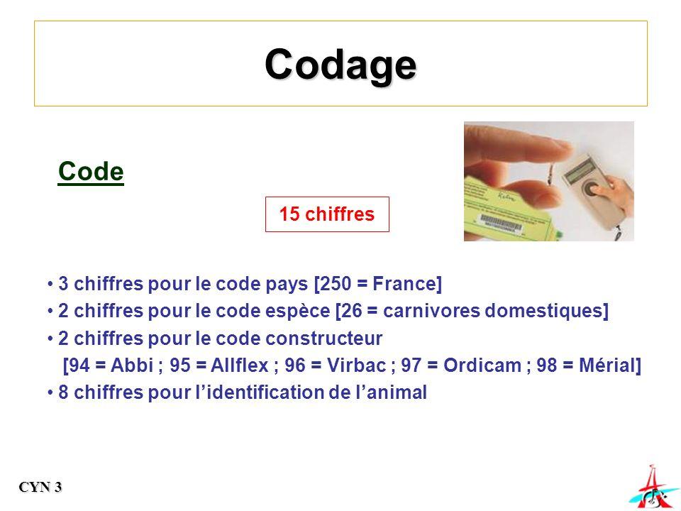 Codage Code 15 chiffres 3 chiffres pour le code pays [250 = France]